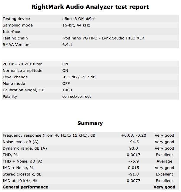 iPod nano RMAA 14-44 summary.jpg