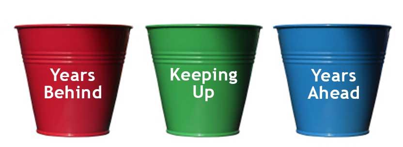 3-buckets-w-names.jpg
