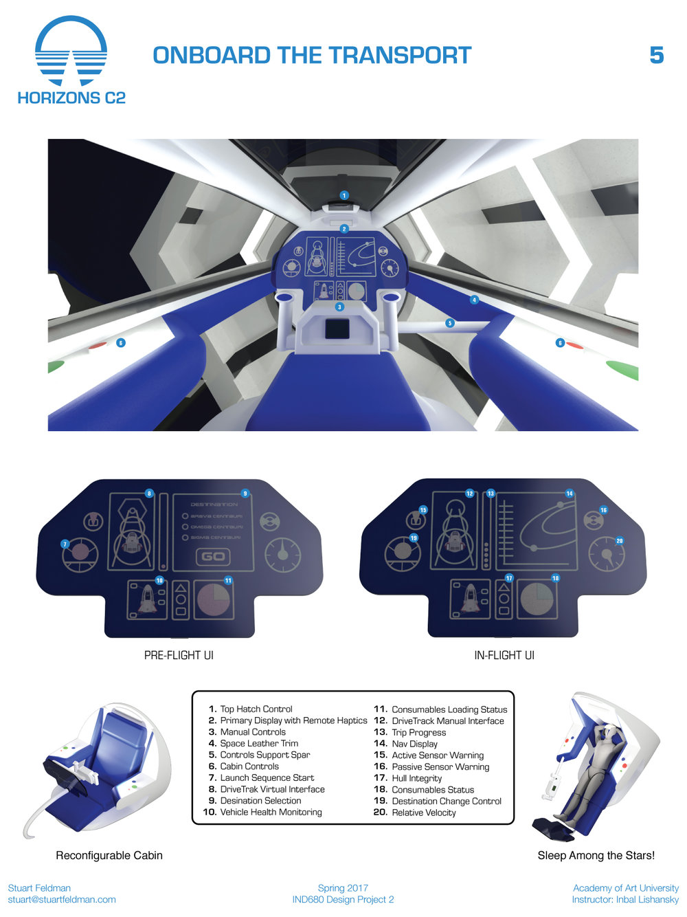 "Here is the interior design of the vehicle. We see a driver's eye view of the cabin, including the manual controls and display. We also see a description of the main display panels' UI, with available destinations of the Brava Centauri, Omega Centauri, and Sigma Centauri Orbital stations. These station names are inspired from destinations in the original Horizons space colonization track.  On this board, we also see the Cabin in it's ""sleeper mode"" and I would imagine it would be quite peaceful to sleep among the stars."