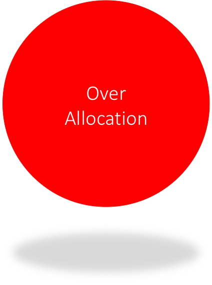 Over Allocation.png