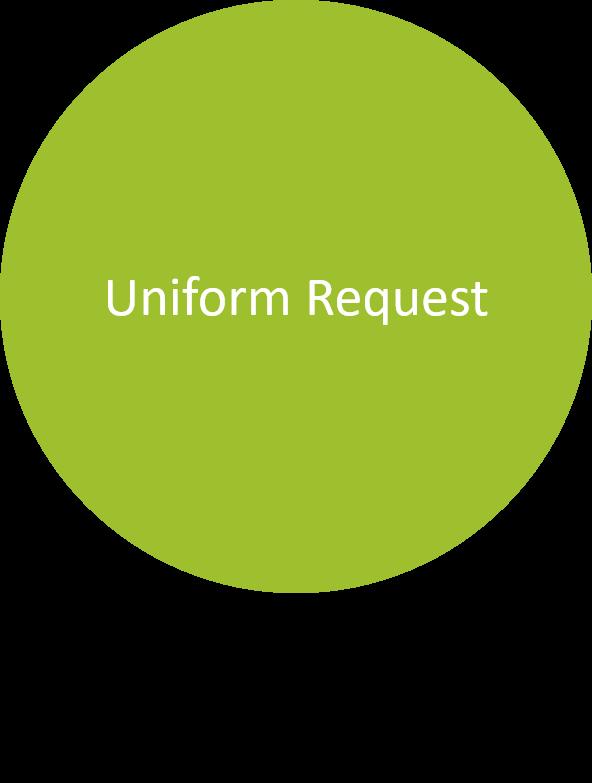 UniformRequest.png
