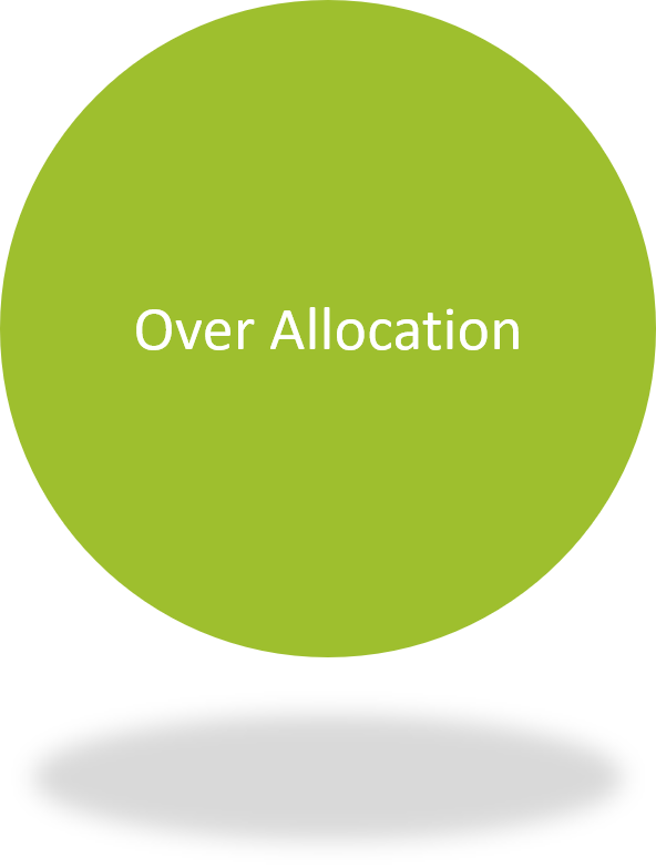 OverAllocation.png