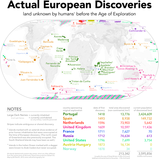 discoveries_sm.png