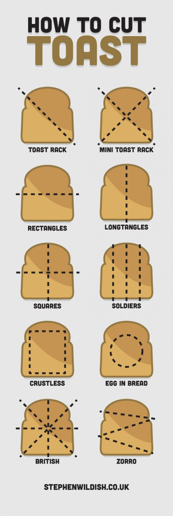 how-to-cut-toast_524e7e3da5e14_w587.png.jpeg