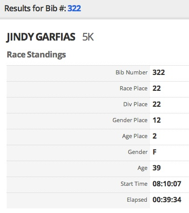 My 5K PR as a beginner runner in 2012 was 35:48. I am getting closer to surpassing my old PR!