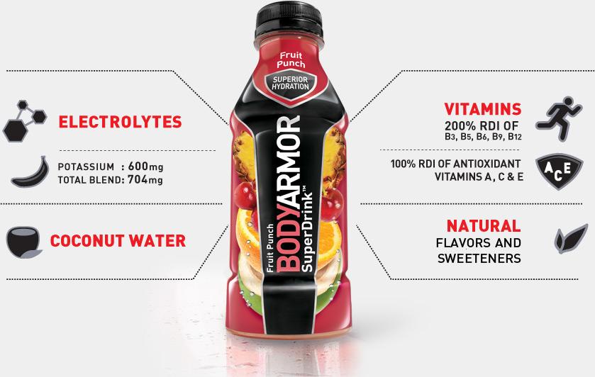 BodyArmor-Infographic.jpg