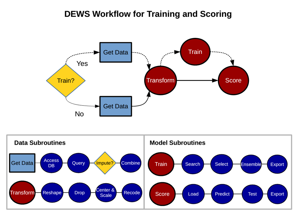 DEWS_workflow_diagram.png