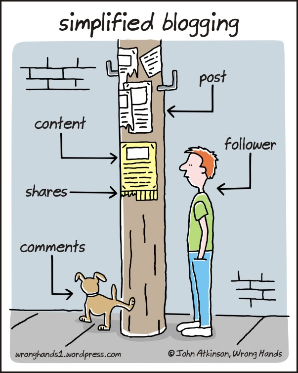 simplified-blogging.jpg