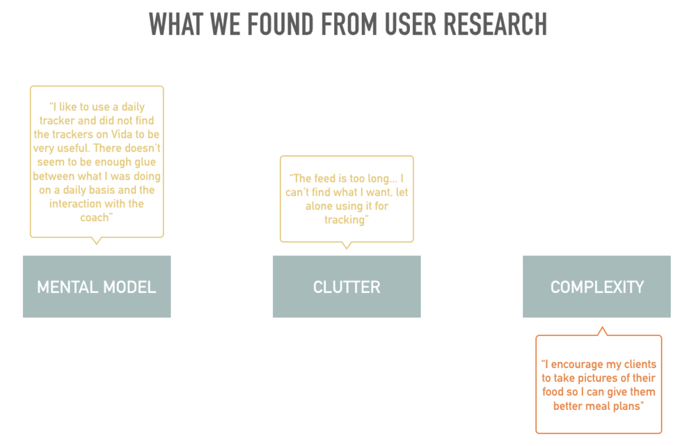 What we found from user research
