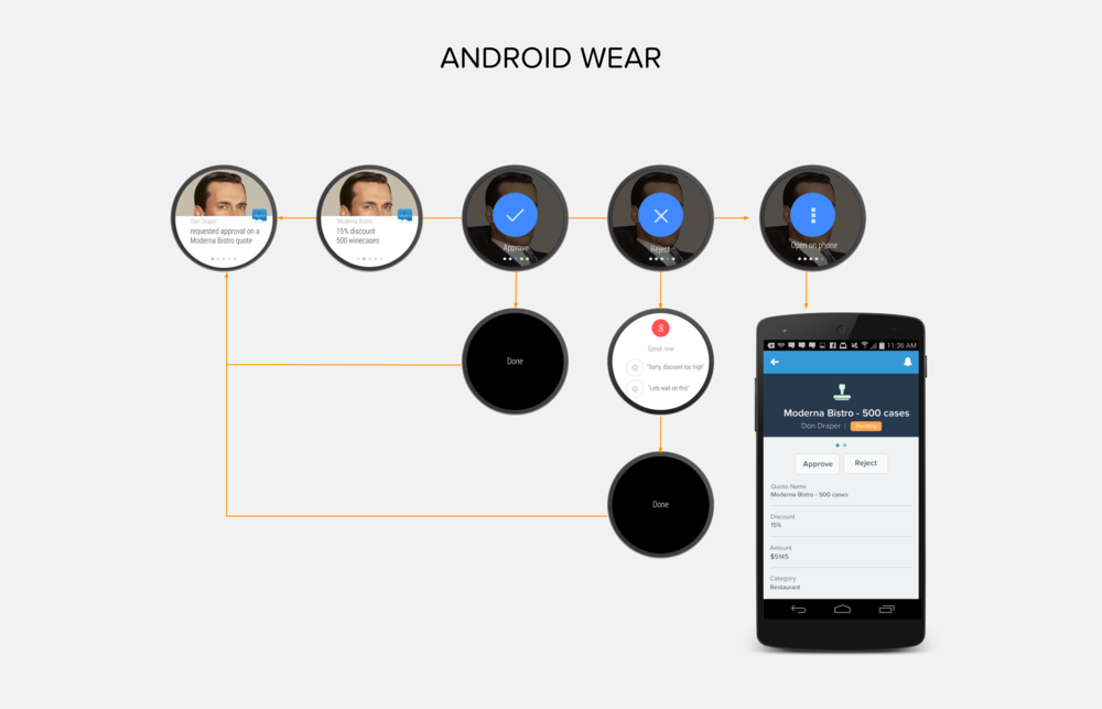 Approvals_Android_Wear_Moto360.png