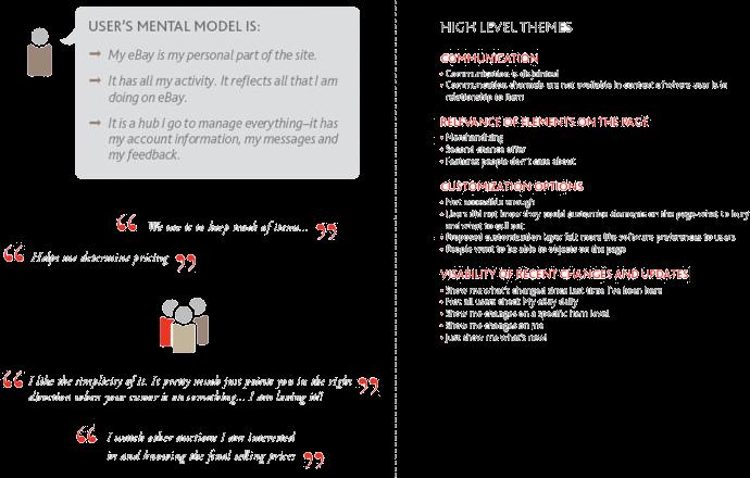 Mental Model.png
