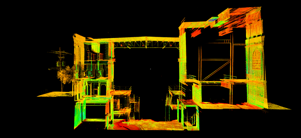 point cloud, section