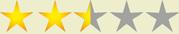 star+rating+2.5+sta+5.jpg