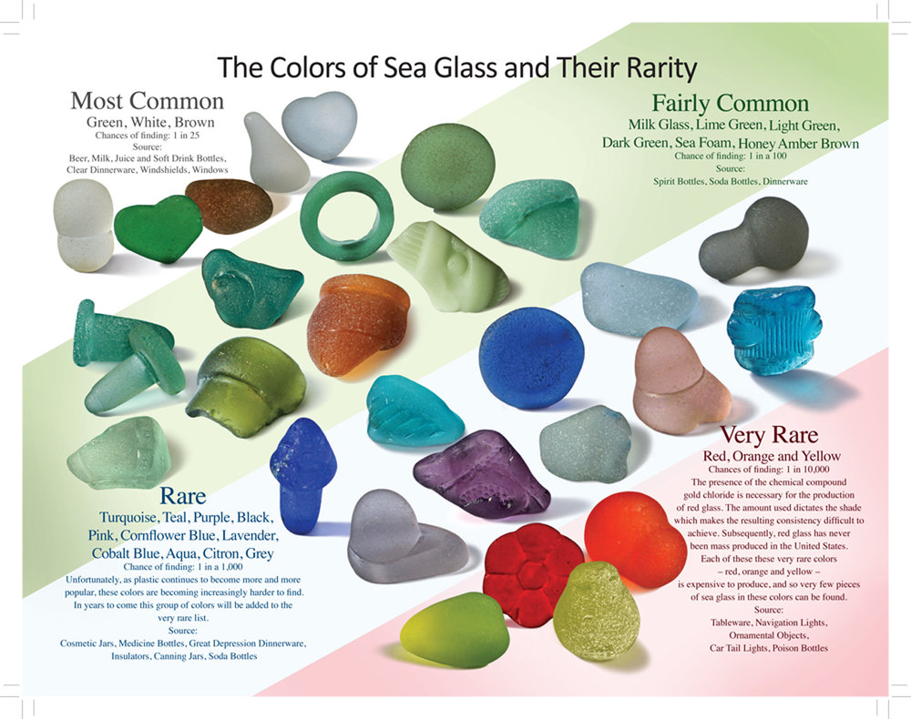 Sea-Glass-Back-(1).jpg