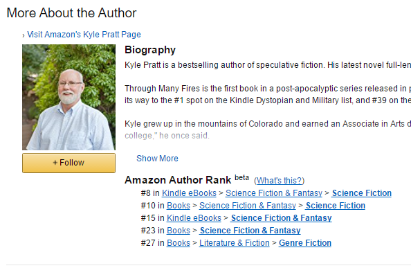 Author ranking for Kyle Pratt