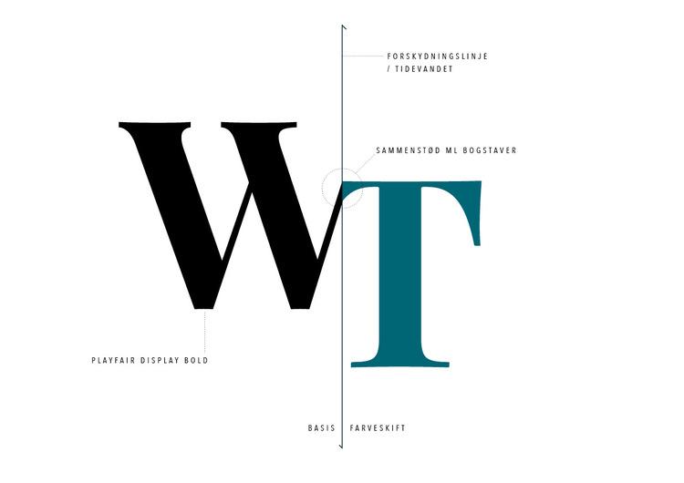 Wadden Tide / Grafisk identitet