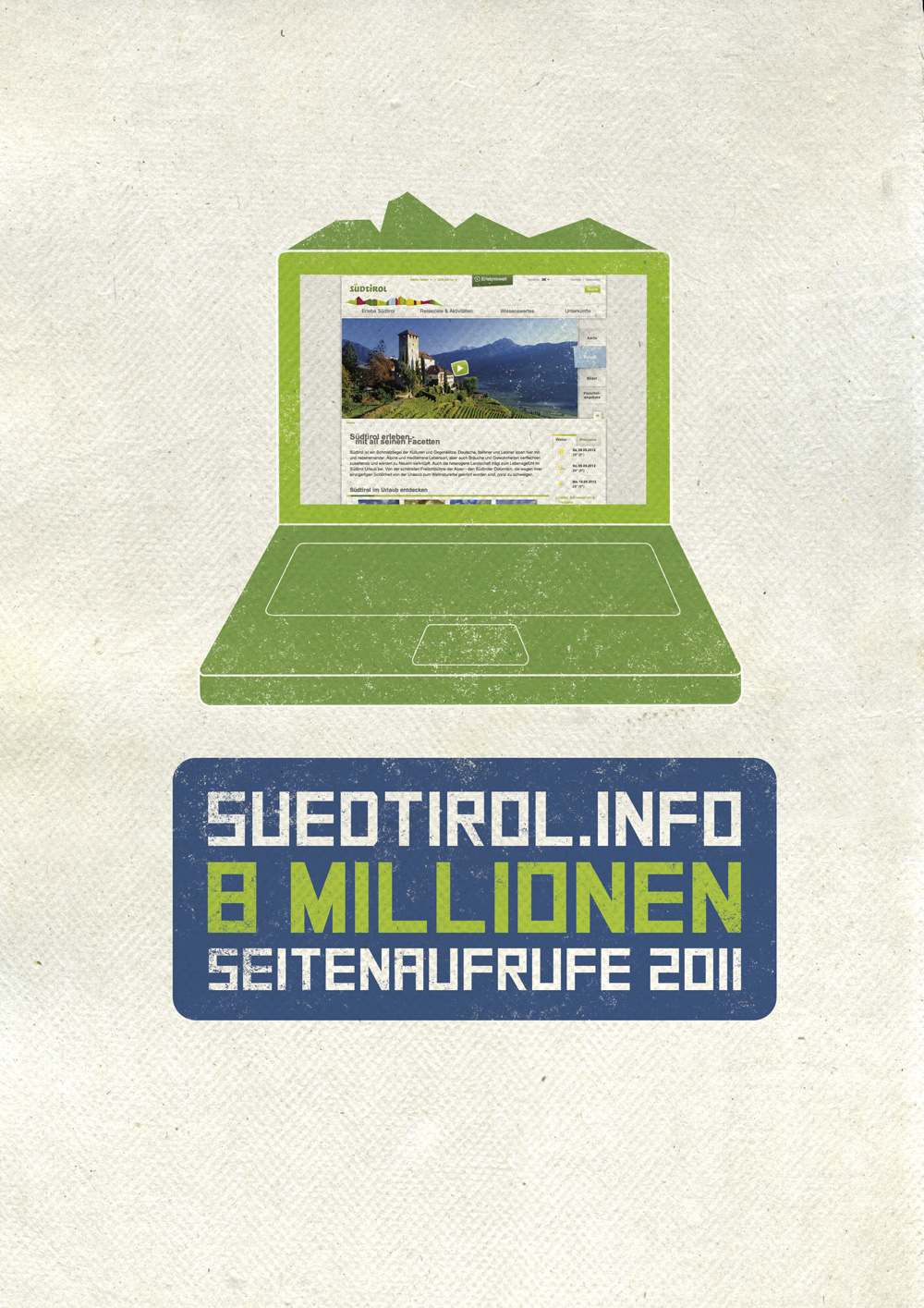 SMG - Südtirol Marketing - Infografik