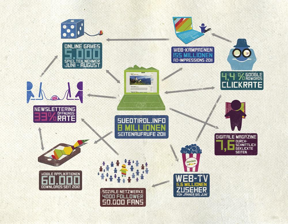 SMG-Web-Marketing-0.jpg