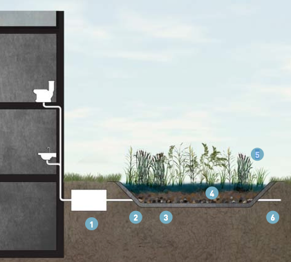 Toward Net Zero Water