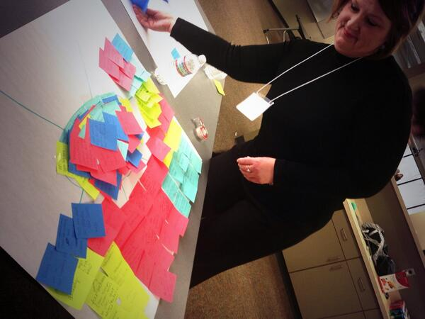 Post It Notes for Discussion: Scenes from 2014 UDL-IRN Summit