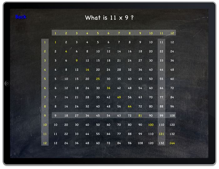 Interactive times table fall day software - Multiplication table interactive ...
