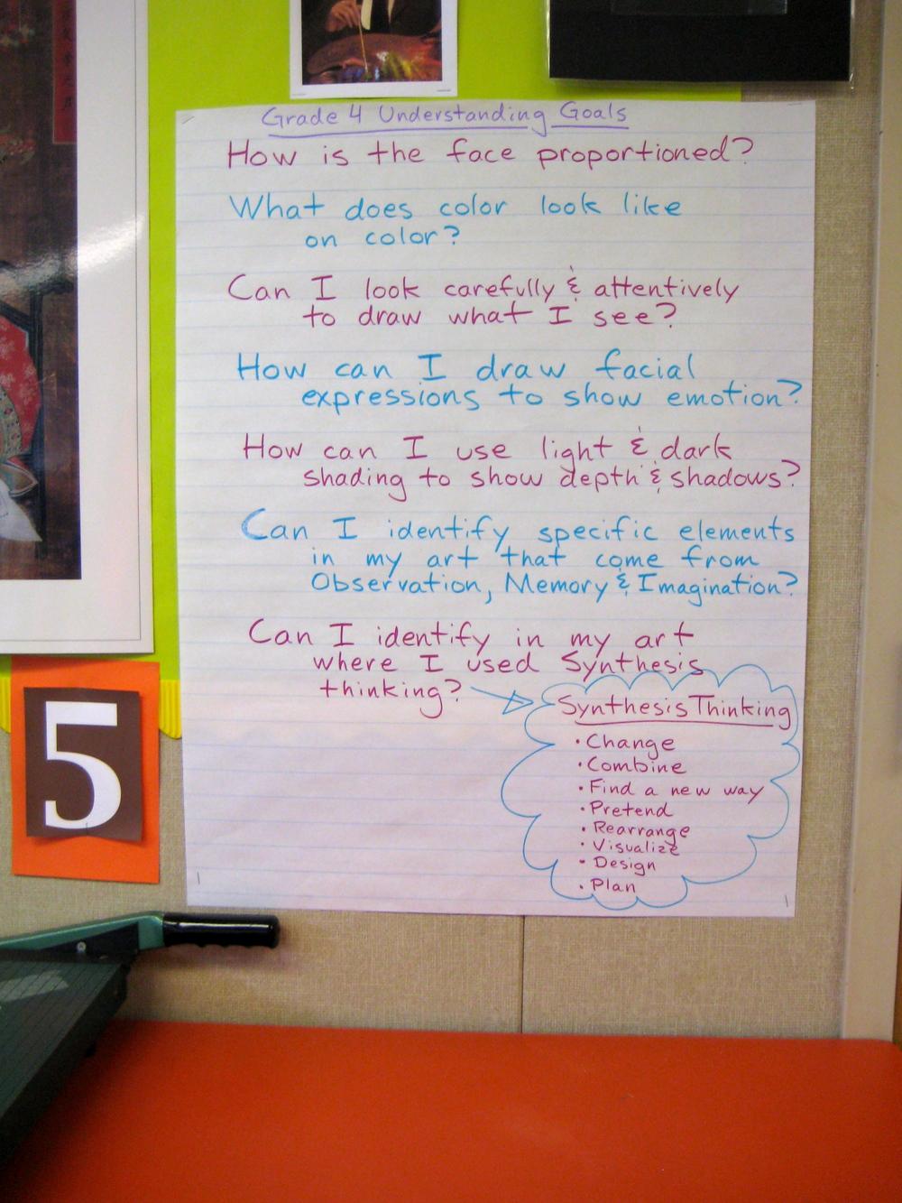 Understanding Goals, Grade 4