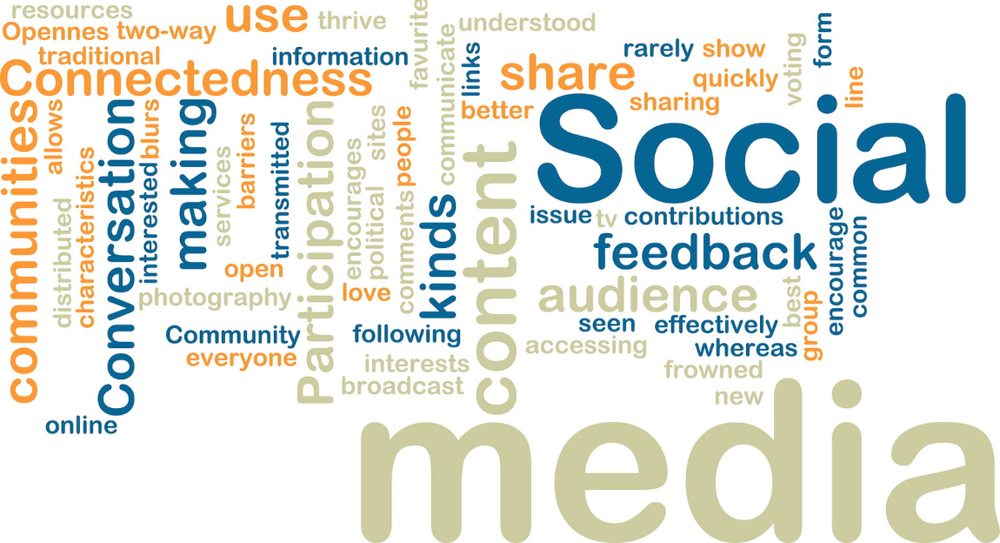Social Media Wordcloud by Yoel Ben-Avraham