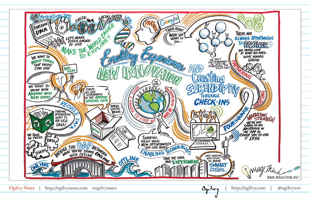 SXSW Interactive Day 4