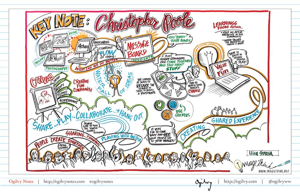 SXSW Interactive Day 3, part I