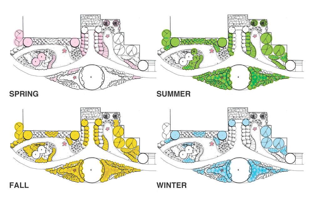 Vertical Garden Ideas Better Homes Gardens Best