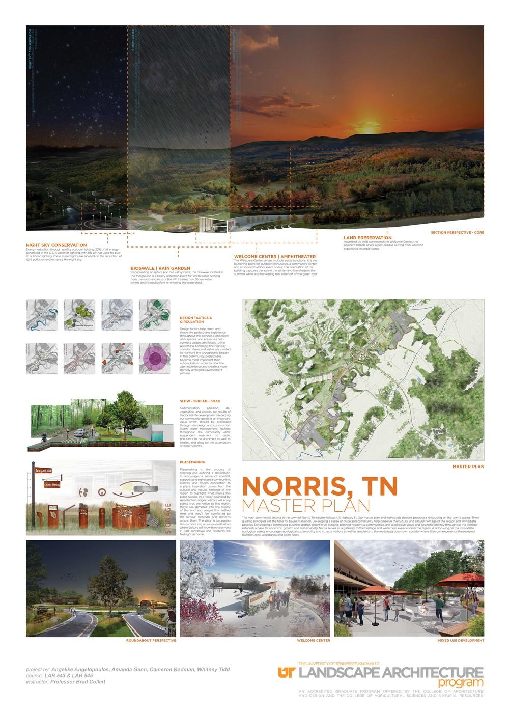 Norris, TN - Master Plan
