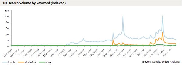 2013-05-08在屏幕截图12.06.04 PM.png