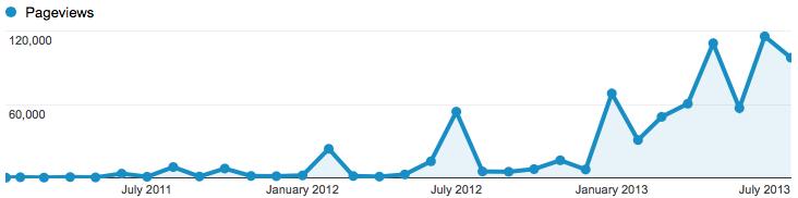 Screen Shot 2013-08-15 at 16.04.05.png