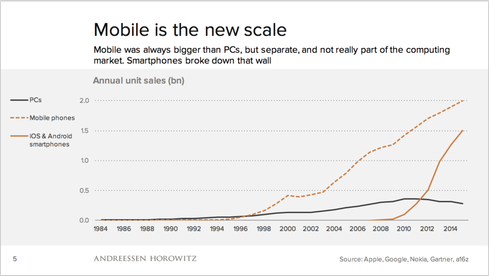 The end of a mobile wave; the Dell of mobile