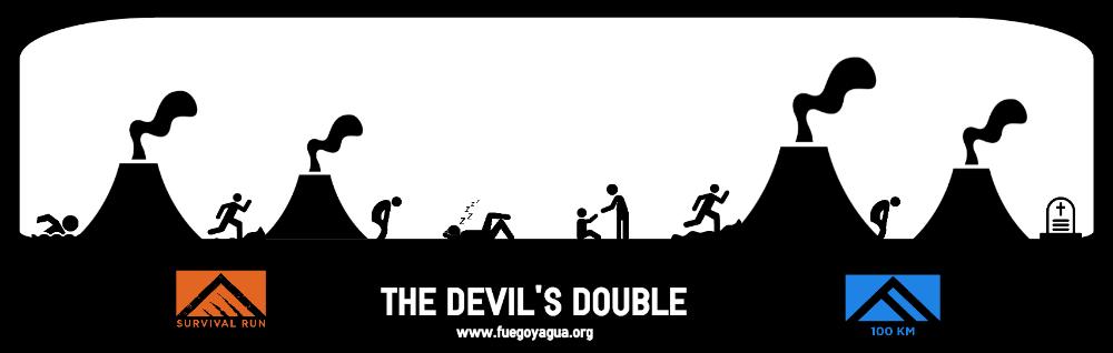 Devilsdouble