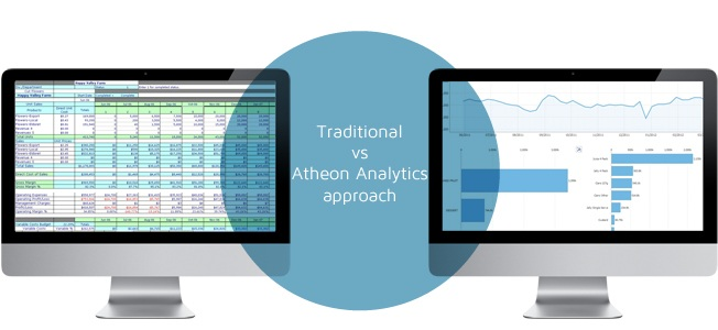 Traditional VS Atheon Analytic approach