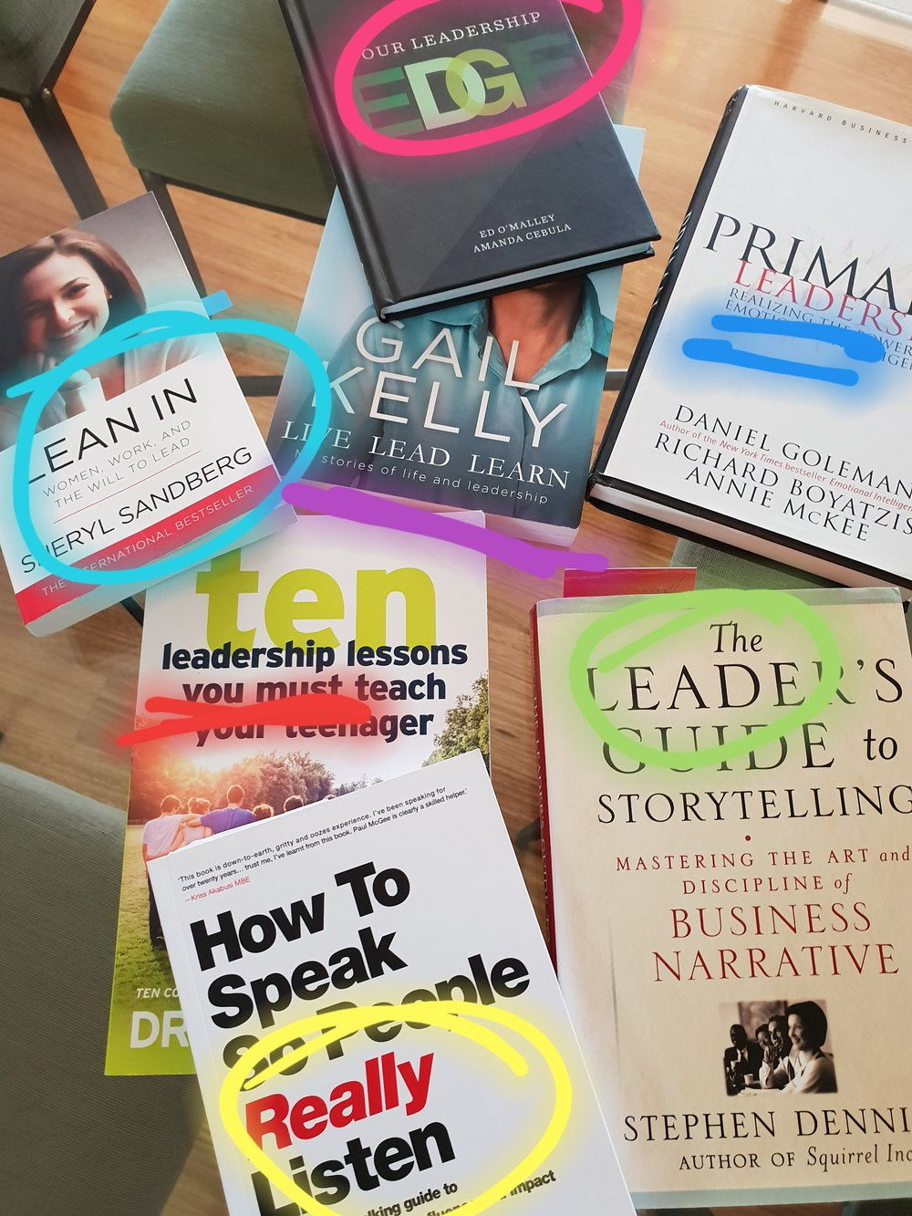 Some of the books which have influenced my practice of Leadership.