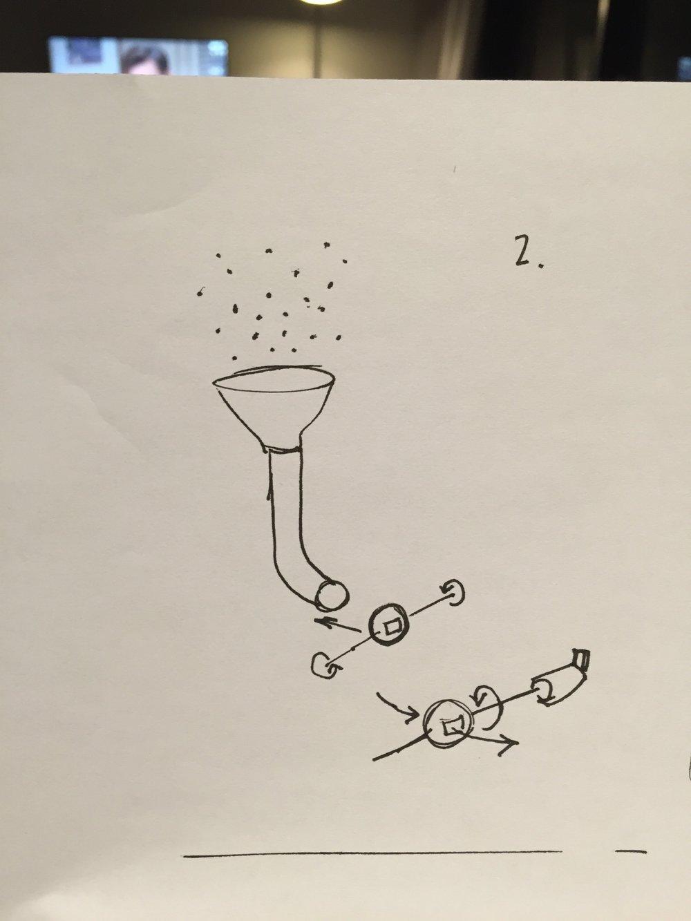 Idea 2.