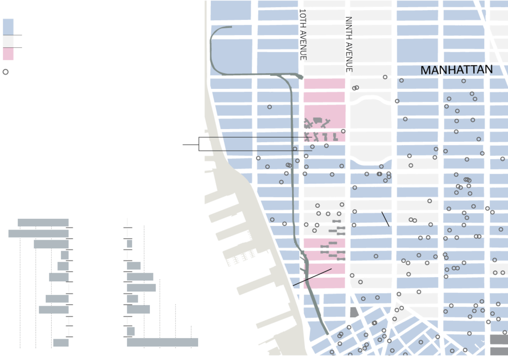 Median income by block in the Chelsea neighborhood of Manhattan, 2013.  Pink = under $30,000; blue = over $100,000; gray = between the two.