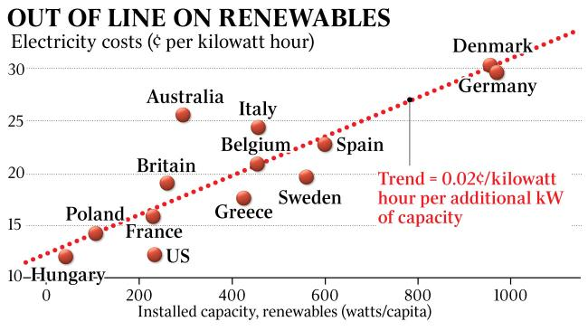 cost-electricity-renewables-countries.jpg