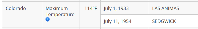 Colorado max temp.png