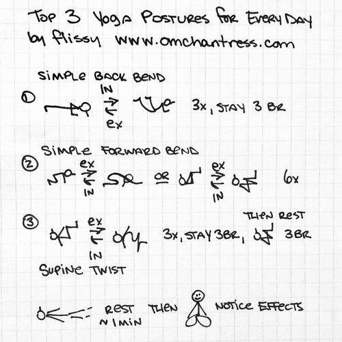 How To Draw Yoga Stick Figures Omchantress