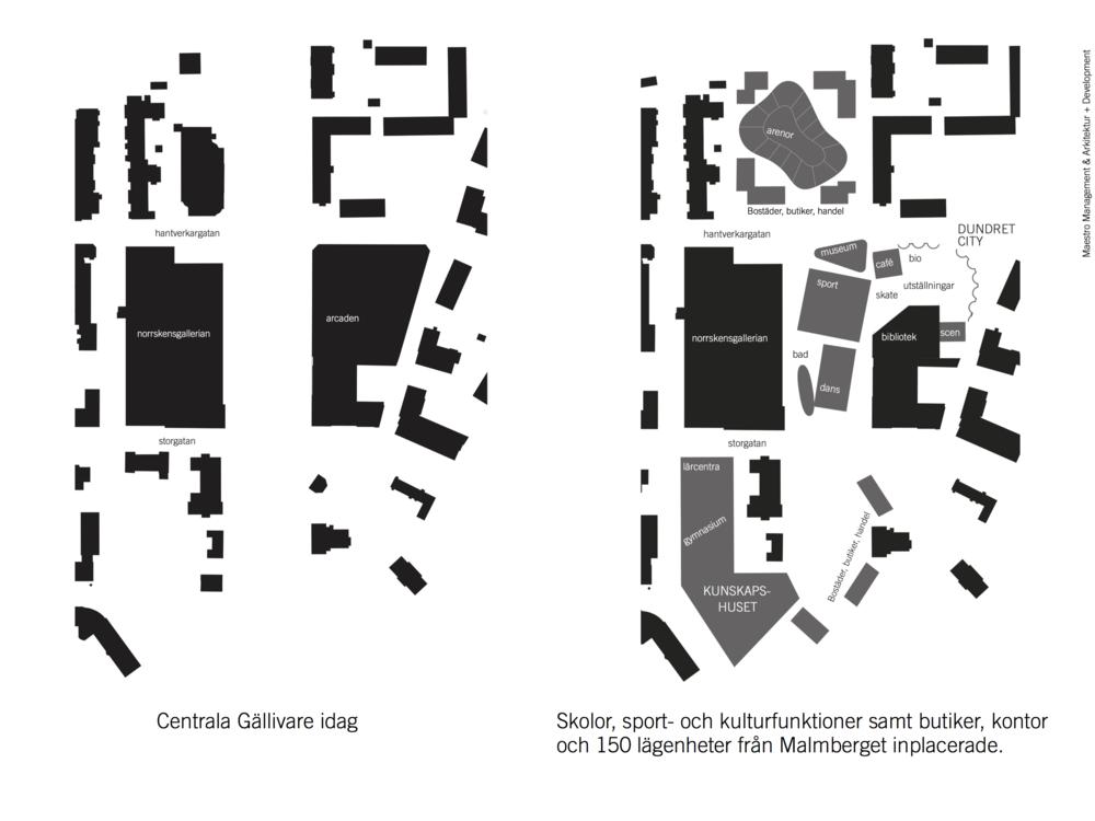 Så här placeras 38 000 kvm utbildning och aktiviteter in, och blir centrum i den nya stadskärnan. Precis som många andra småstäder lämnade 60-talets moderniseringar Gällivare glest och öppet. Endast ett parkeringsgarage rivs. (Klicka för högupplöst bild)