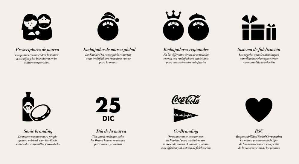 Navidad_BrandBook02.png