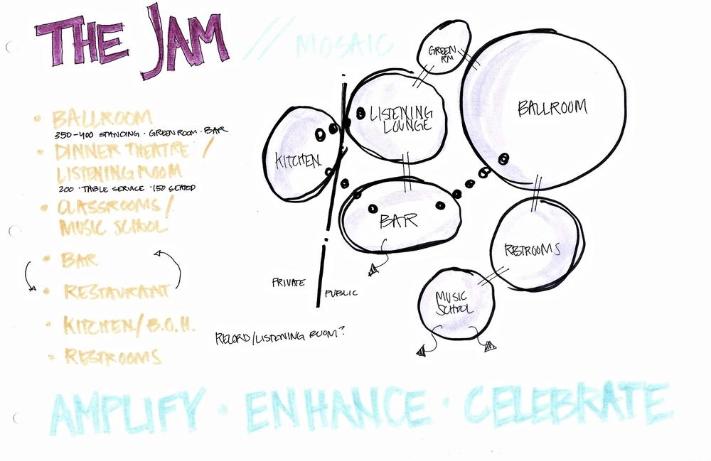 the jam 2_Page_1.jpg
