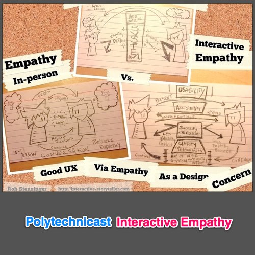 In this episode of the Polytechnicast I share some thoughts on using empathy as a way to guide design choices in interactive projects. 