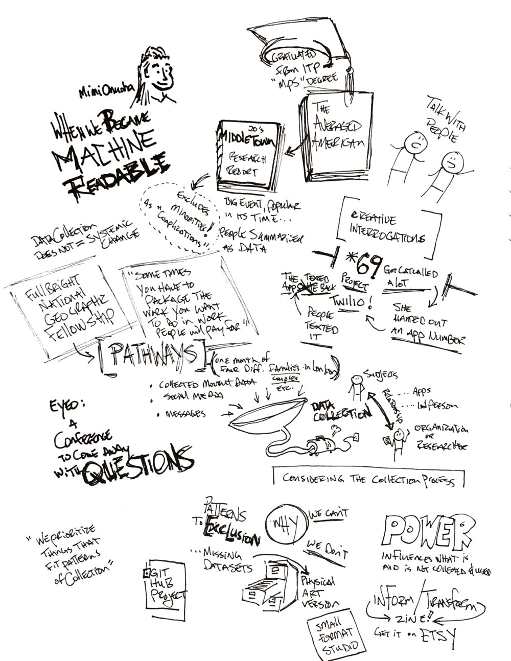 3 - Mimi Onuoha - When We Became Machine Readable.png