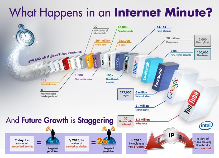 Internet-Minute.jpg