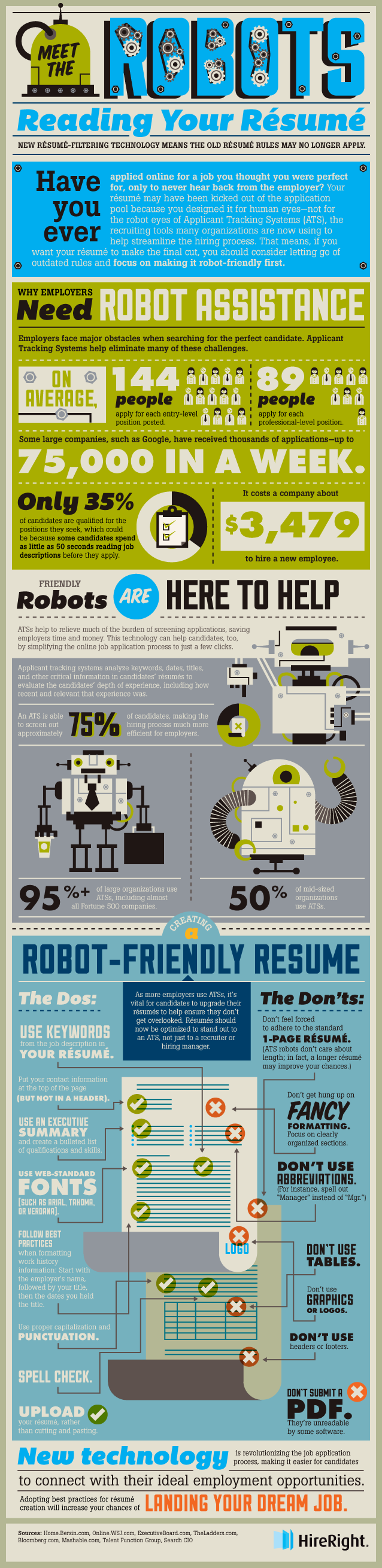 Robot-Resume-Infographic.png