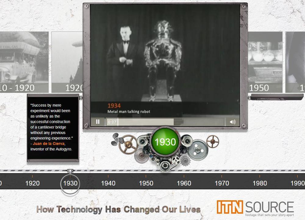 Interactive Science & Technology Timeline   ITN Source — Smidgen